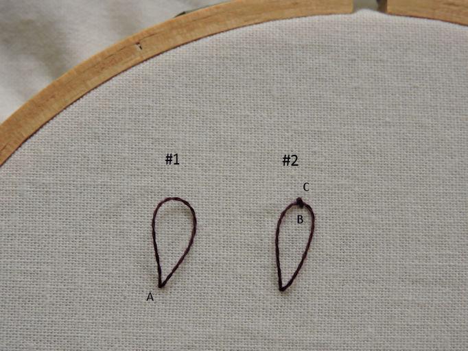 simple daisy stitch diagram